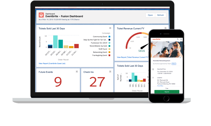 Eventbrite Salesforce Reporting