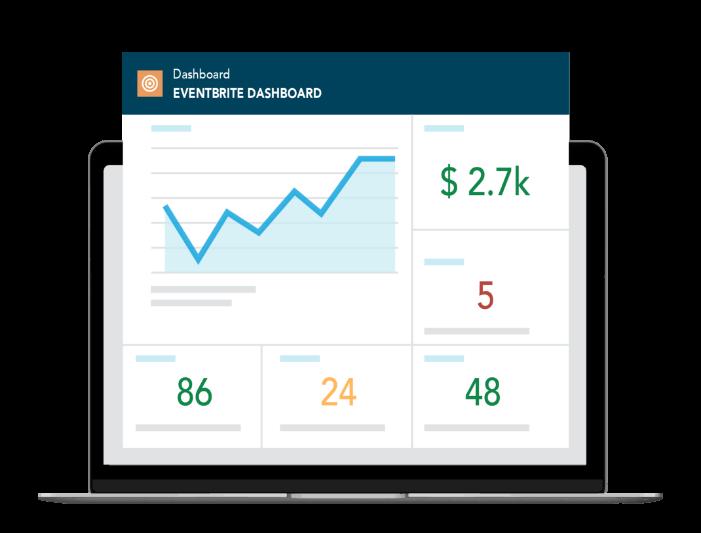 Integrate Eventbrite into Salesforce