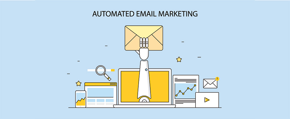 email automation for salesforce