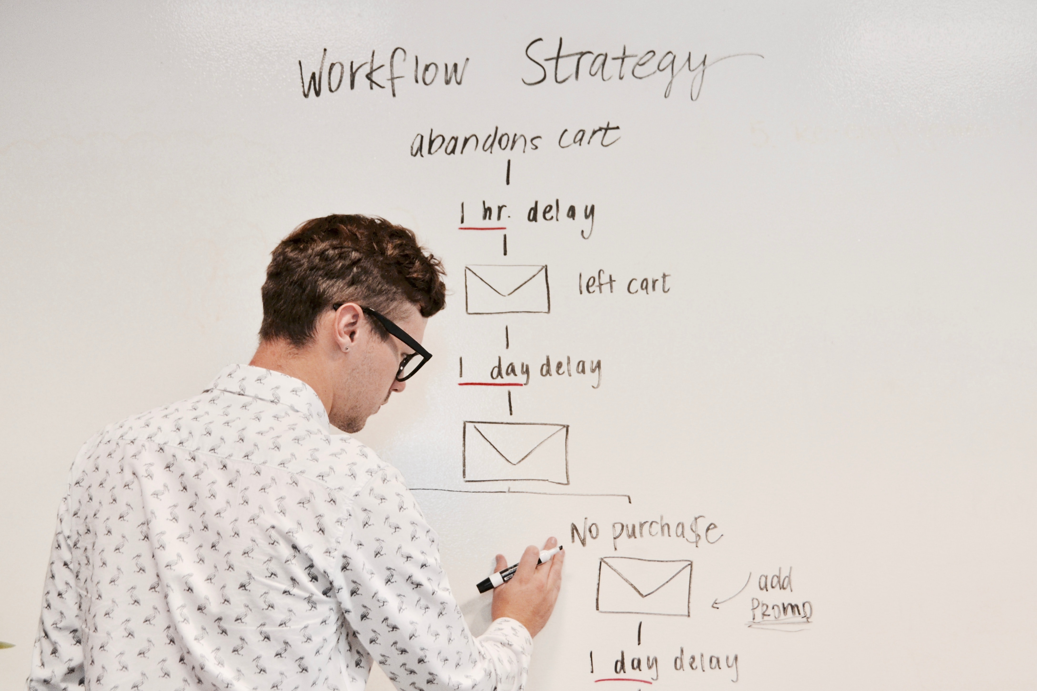 drip email campaigns strategy