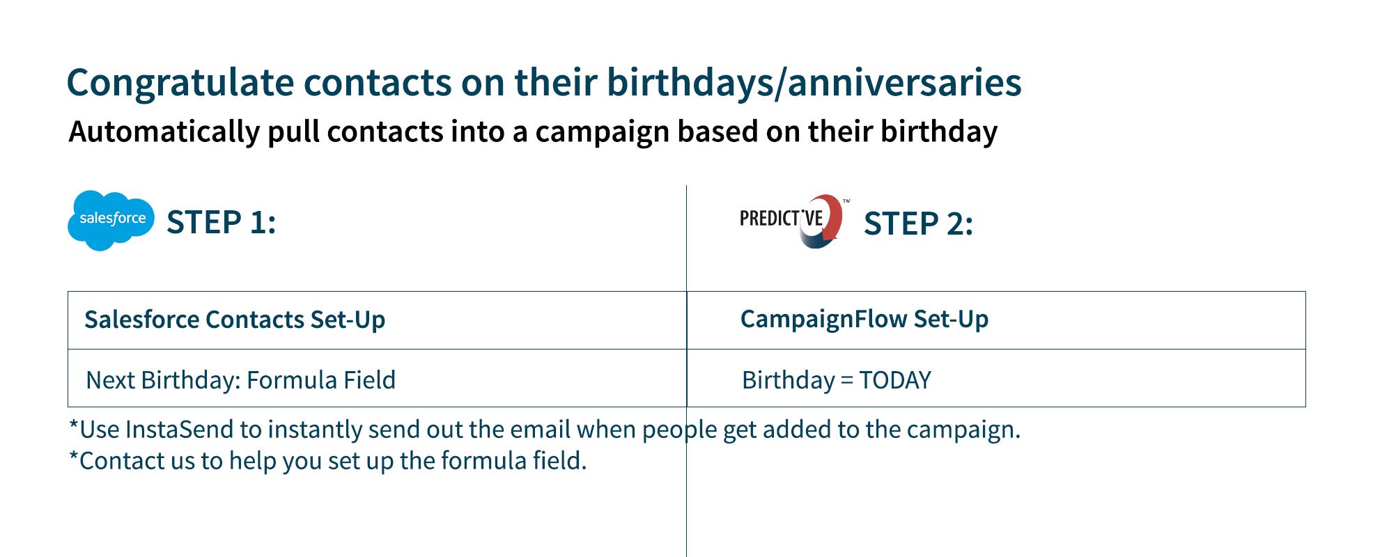 email segmentation based on birthday
